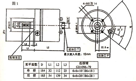 RK系列超高压径向柱塞泵