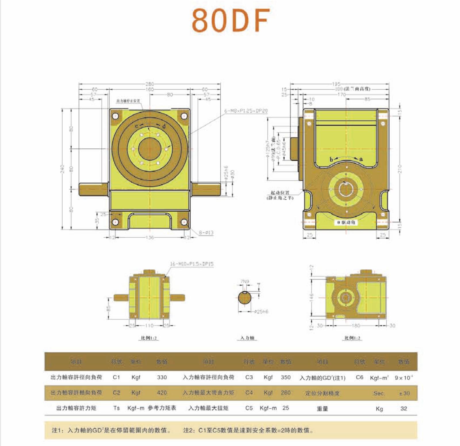DF凸缘型分割器