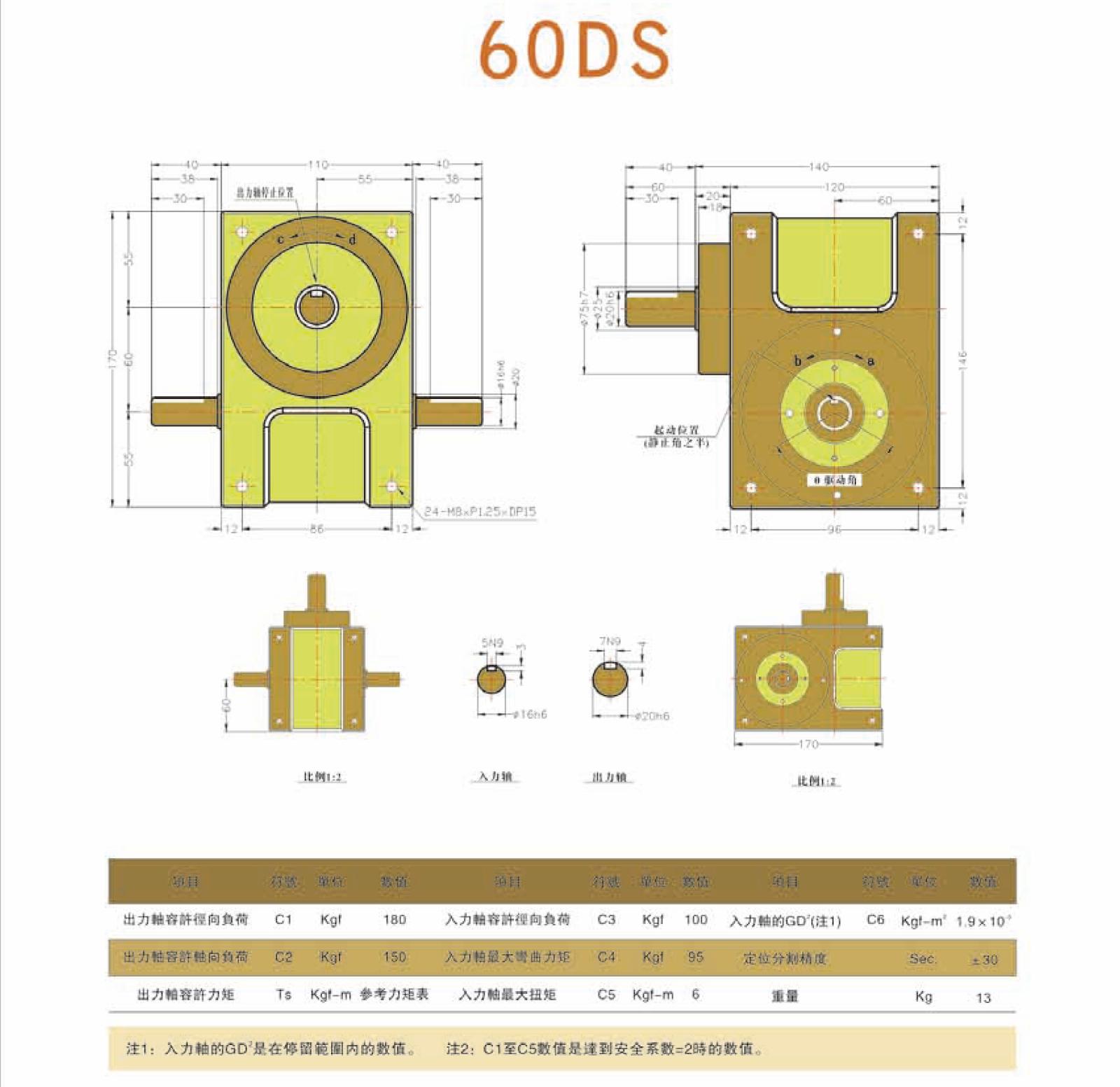 DS心轴型分割器