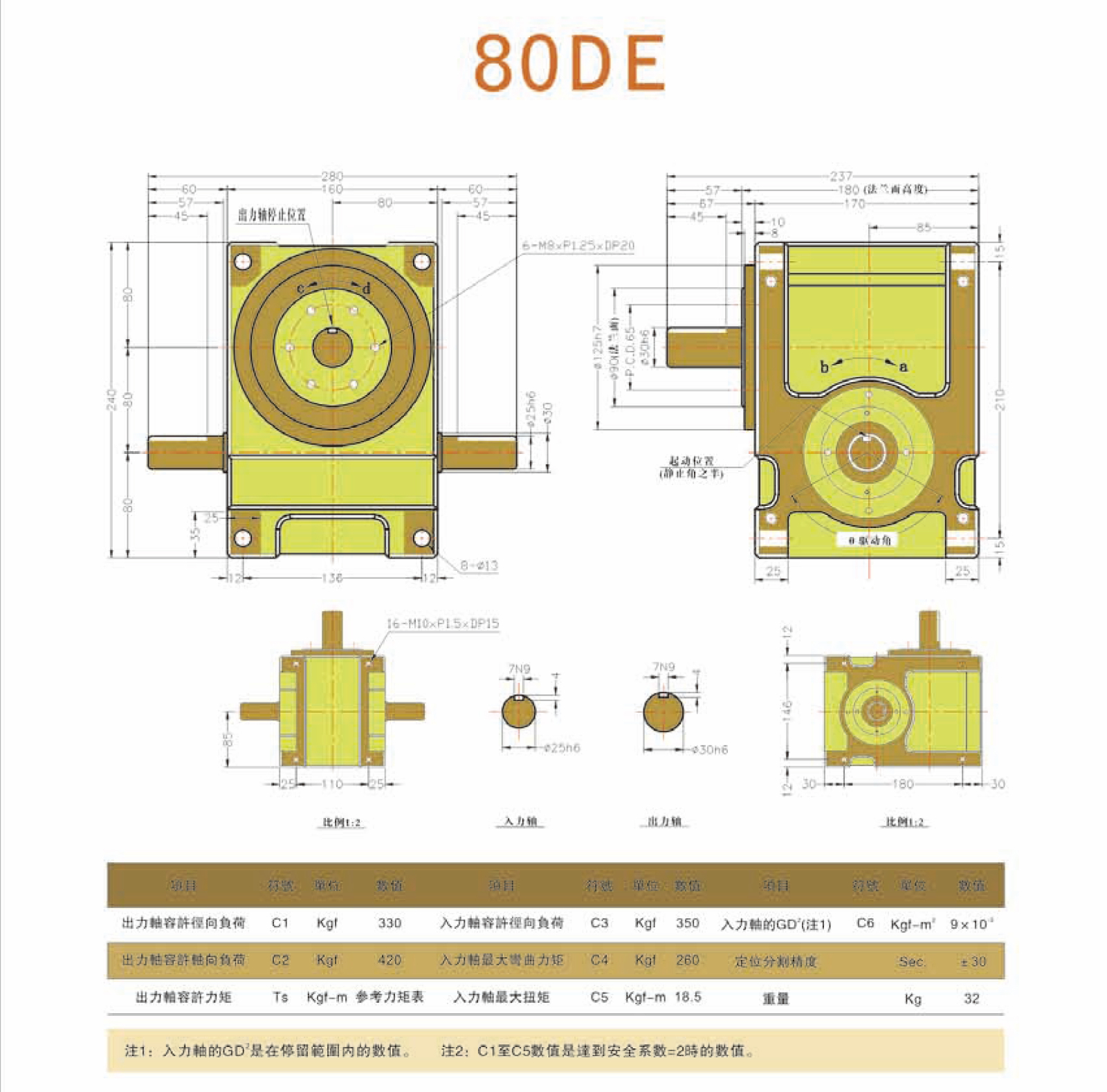 DE心轴凸缘型分割器