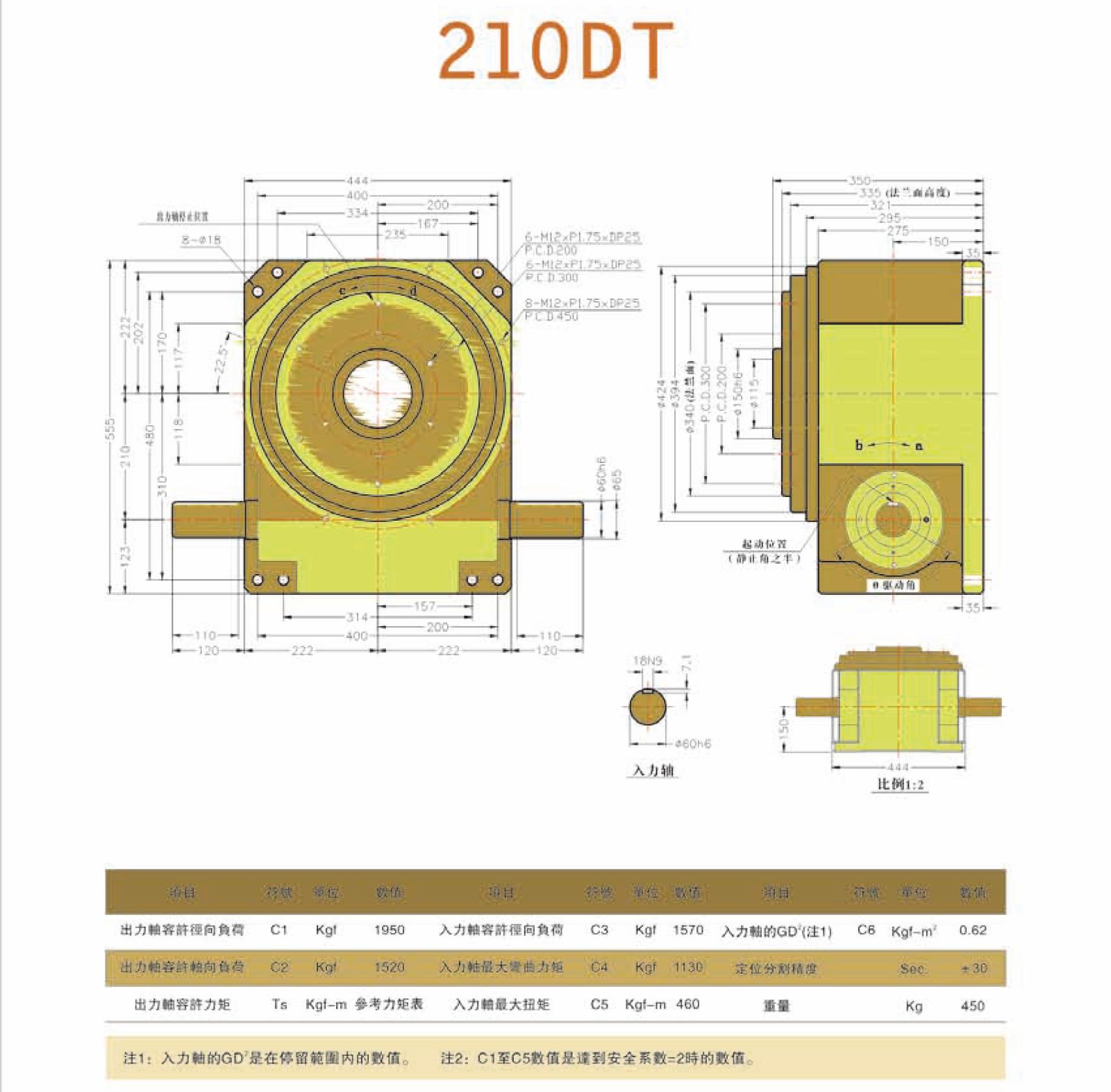 DT平台桌面型分割器