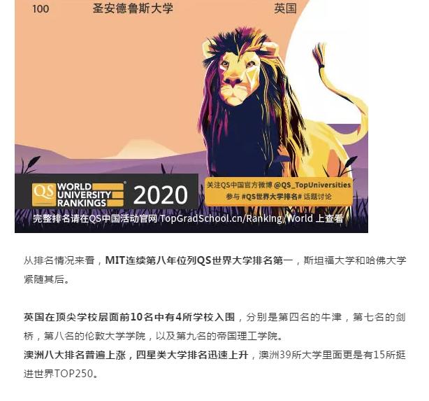 2020QS
