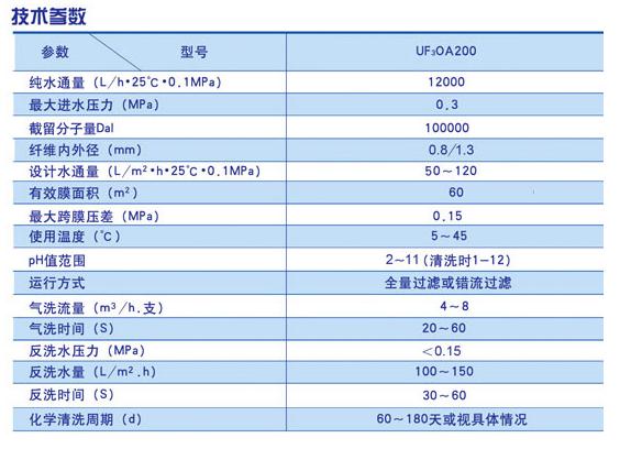 聚偏氟乙烯(PVDF)中空纤维压力式超滤膜组件