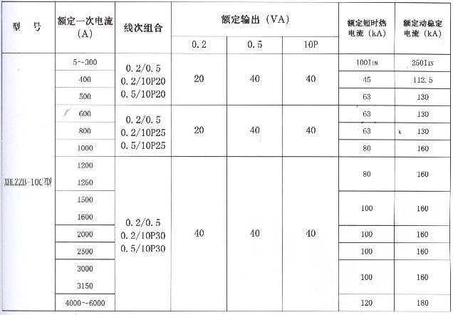 XHLZZB-10C型大容量全封閉型電流互感器