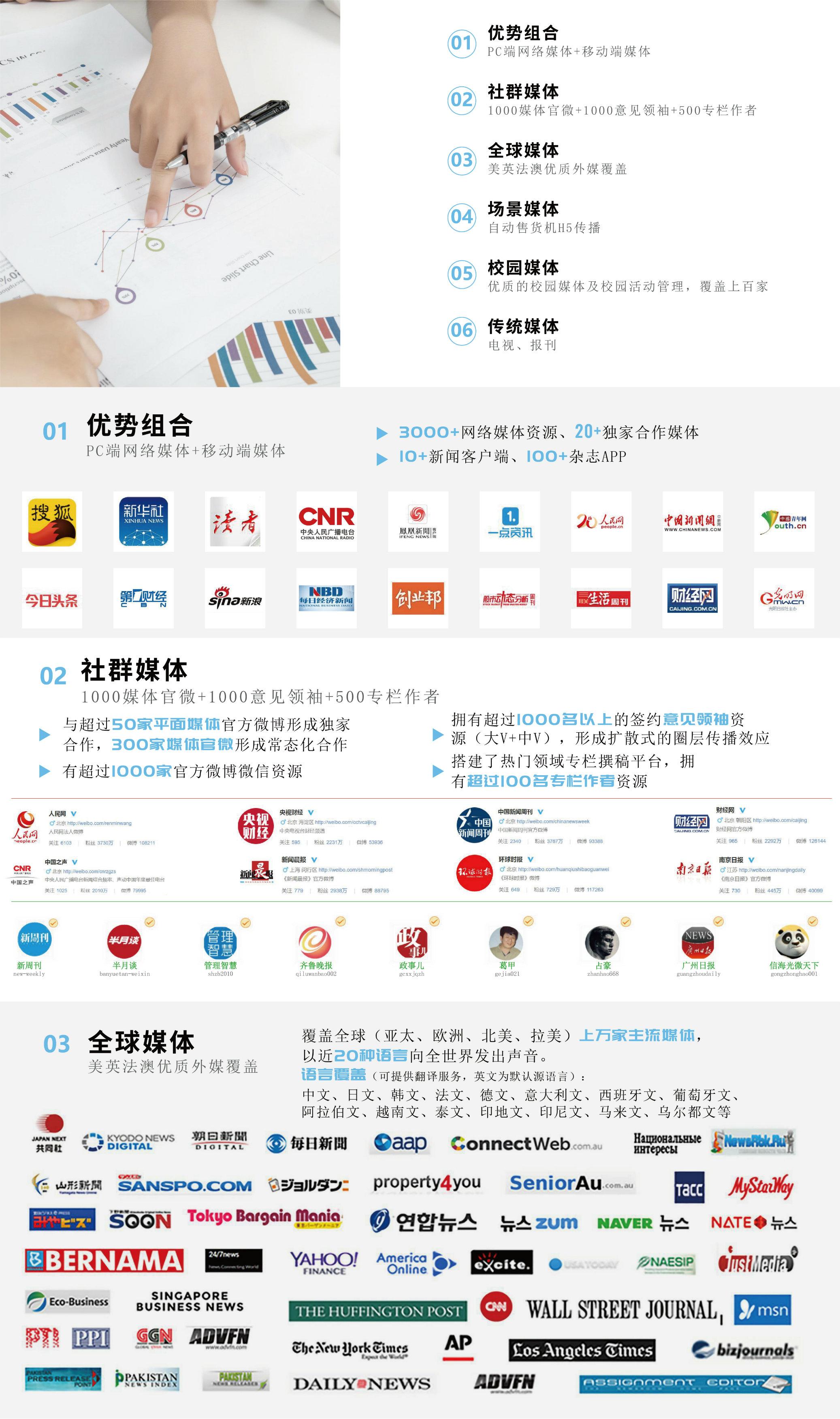 爱博体育网页品牌传播公司