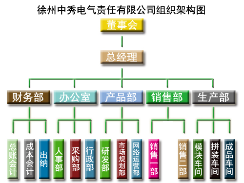 徐州CQ9电气