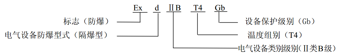 YBX4 系列電動機