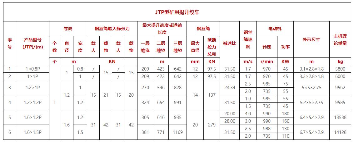JTP型矿用提升绞车