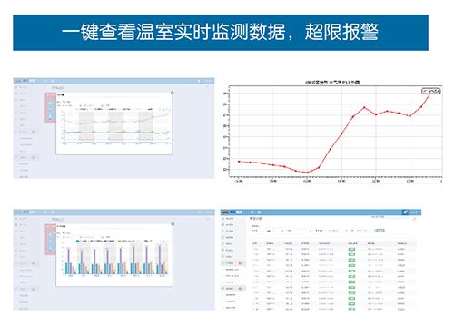 鑫芯物联温室设施农业管理系统