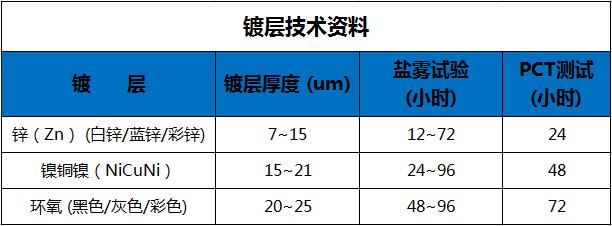 惠州钕铁硼强磁磁铁