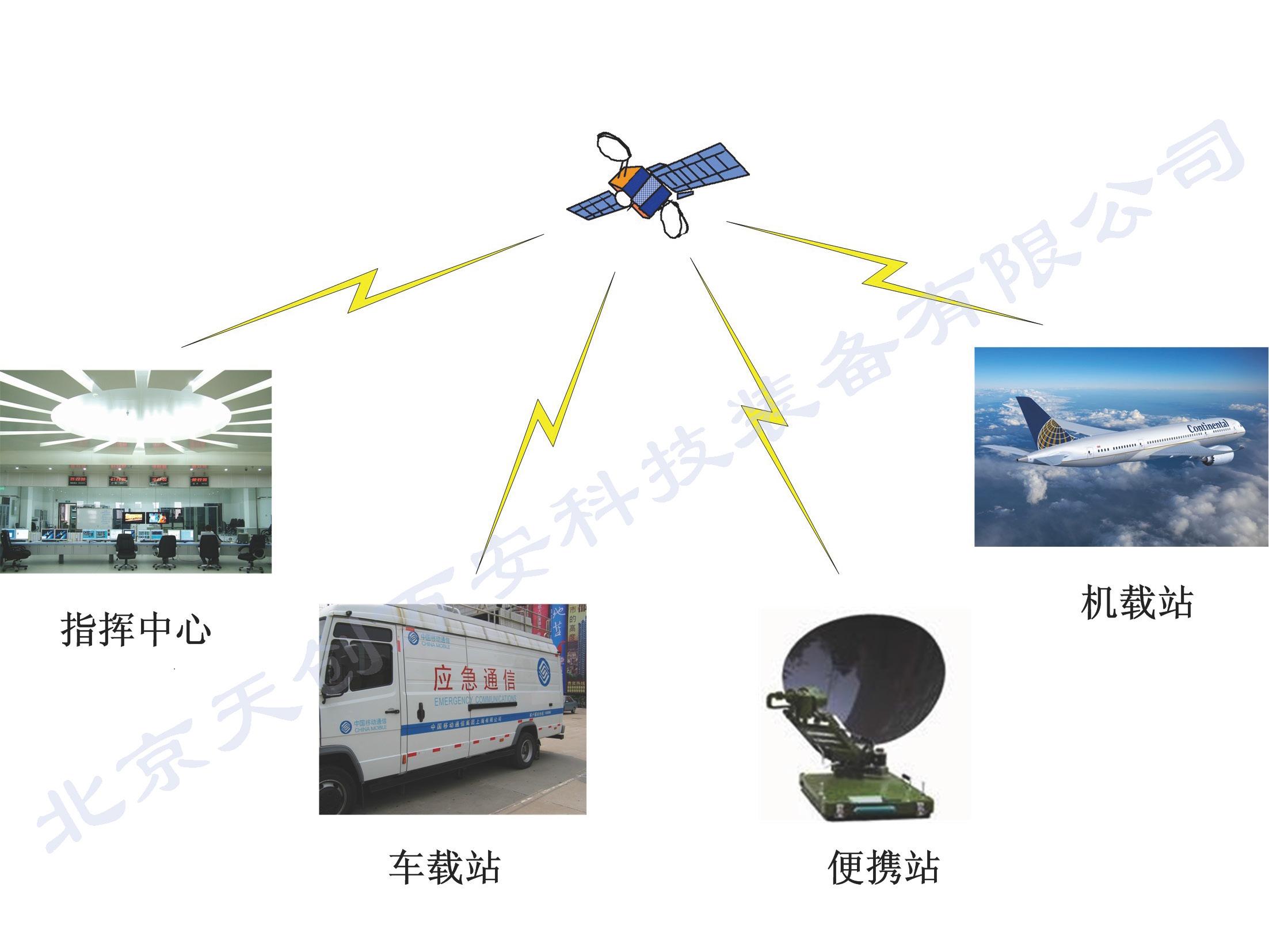 轻型卫星便携站