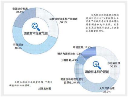 西安娛網棋牌遊戲大廳下載環境科技有限公司