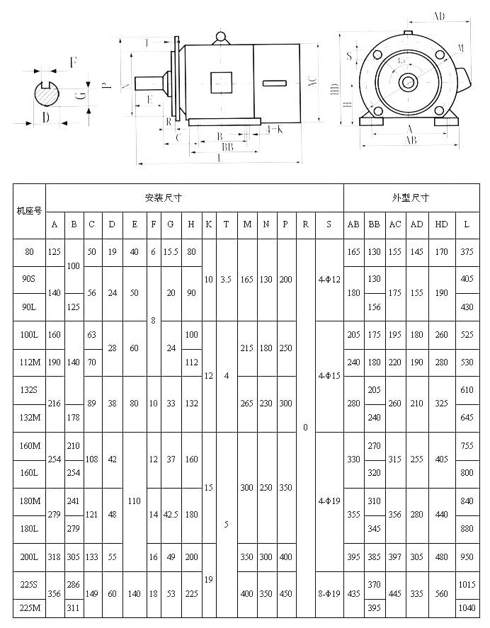 YEJ系列電磁制動三相異步電動機