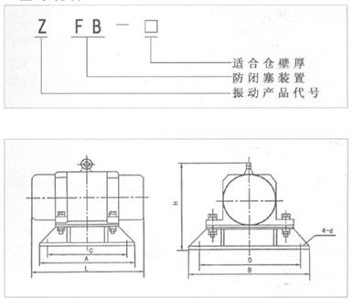 ZFB仓壁振动器系列振(震)动电机