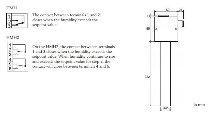 HMH湿度控制器