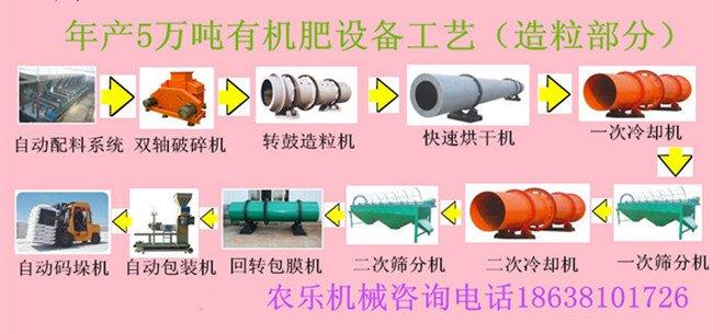腐植酸有机肥设备