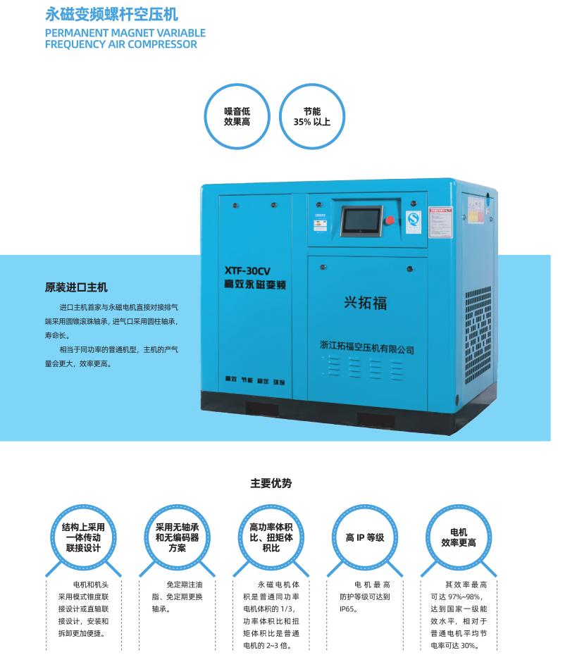 兴拓福永磁变频空压机