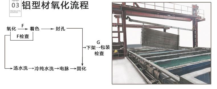 机械手臂铝型材