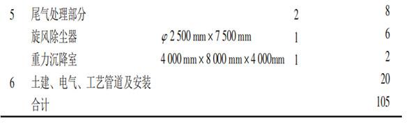 氨酸管式反应器