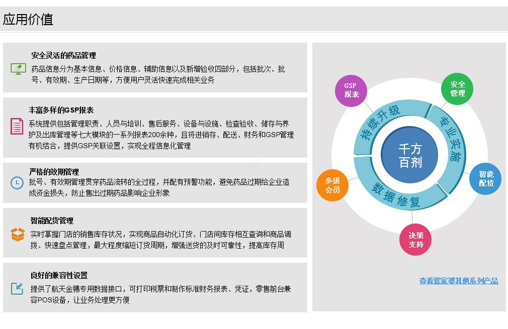 千方百剂Ⅱ医药管理系统