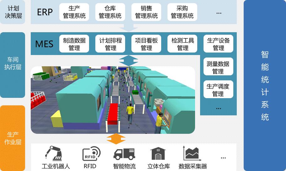 香港六马会开奖结果_mes系统