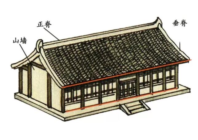 古建筑维修