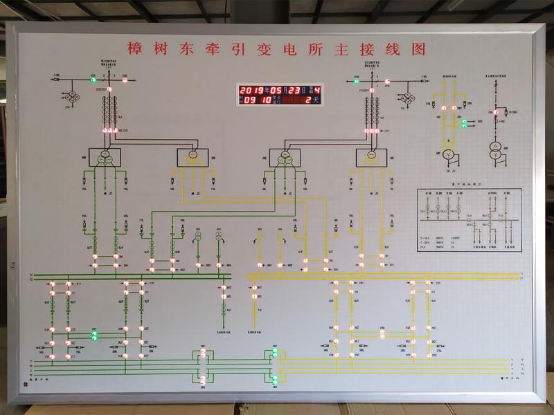 马赛克电力模拟屏