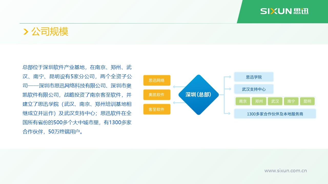 eShop新零售管理系统
