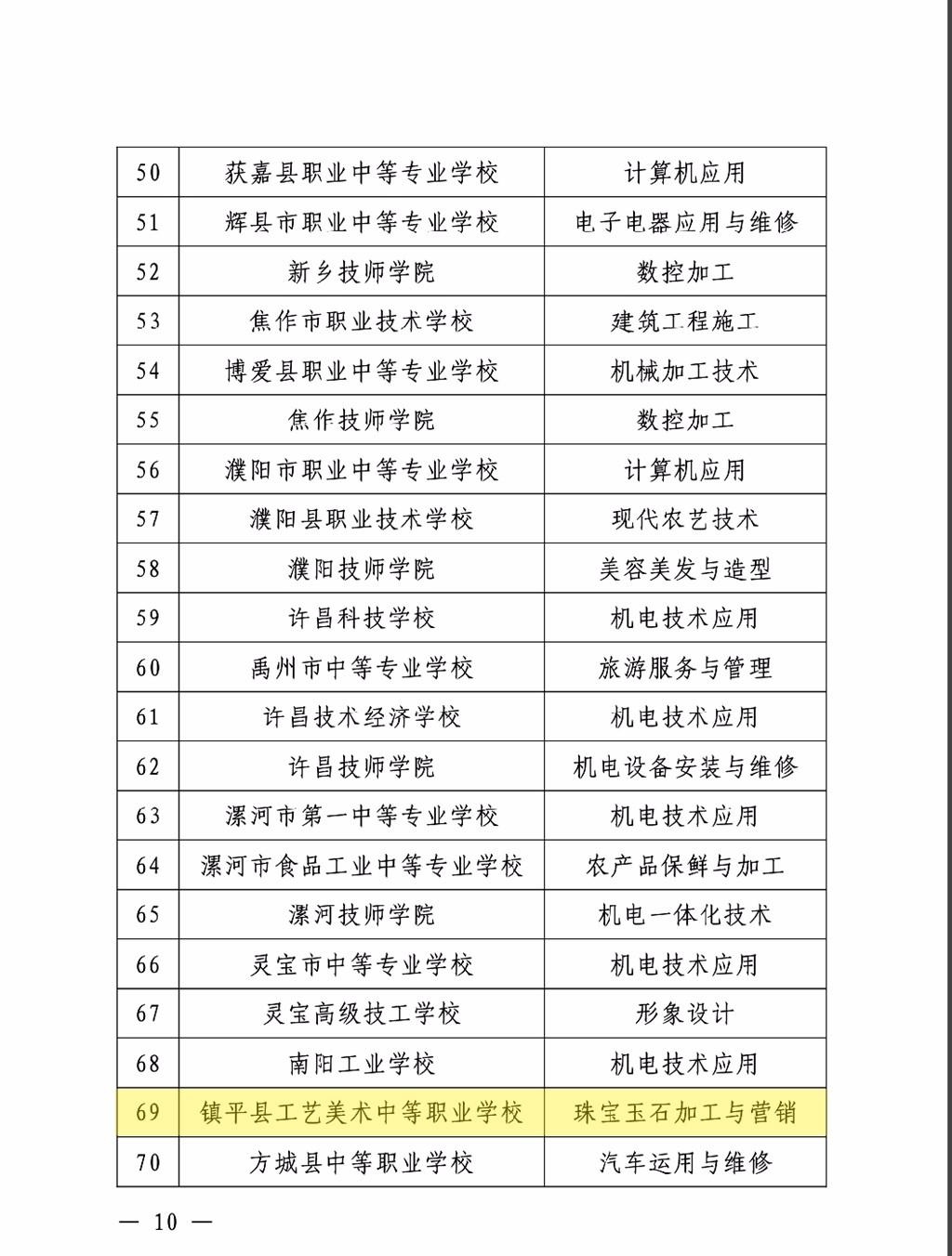 镇平县工艺美术学校