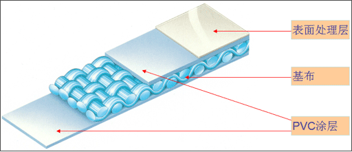 重庆膜结构