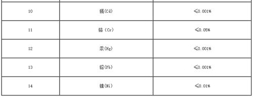 安康兰珠光环保科技有限公司