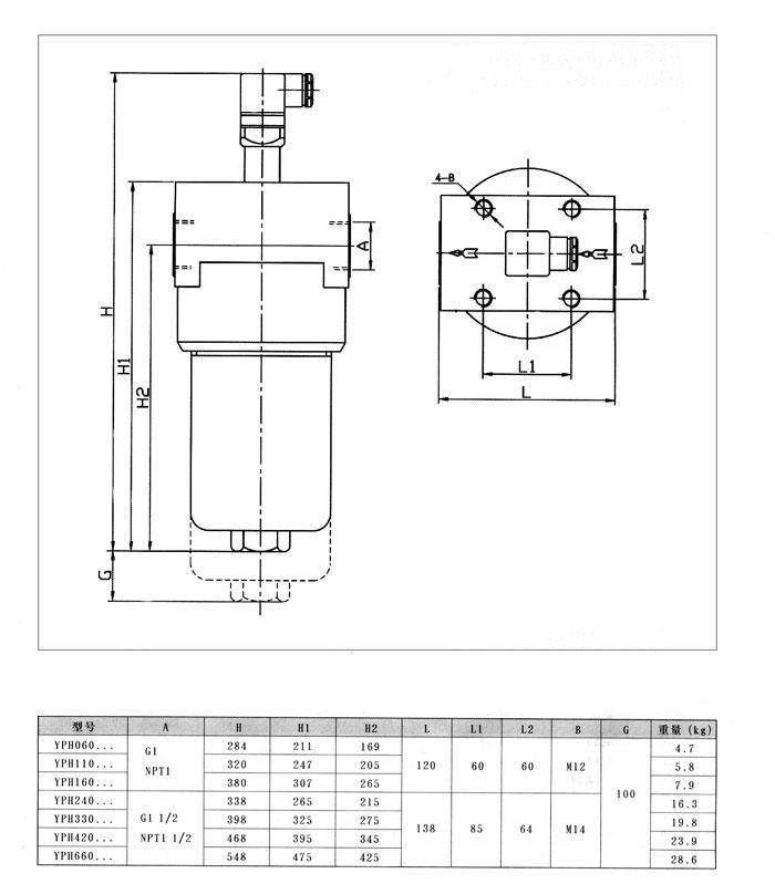 YPH高压管路过滤器