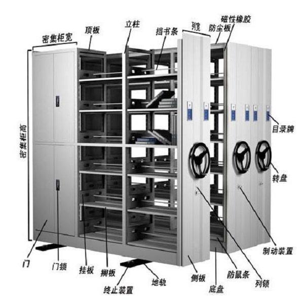 密集柜结构图