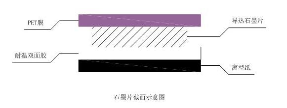 惠州遮光條