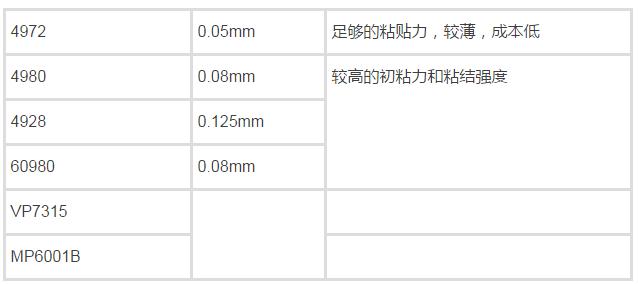 惠州双面胶带