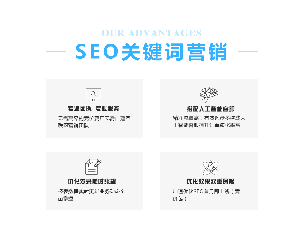 SEO关键词营销