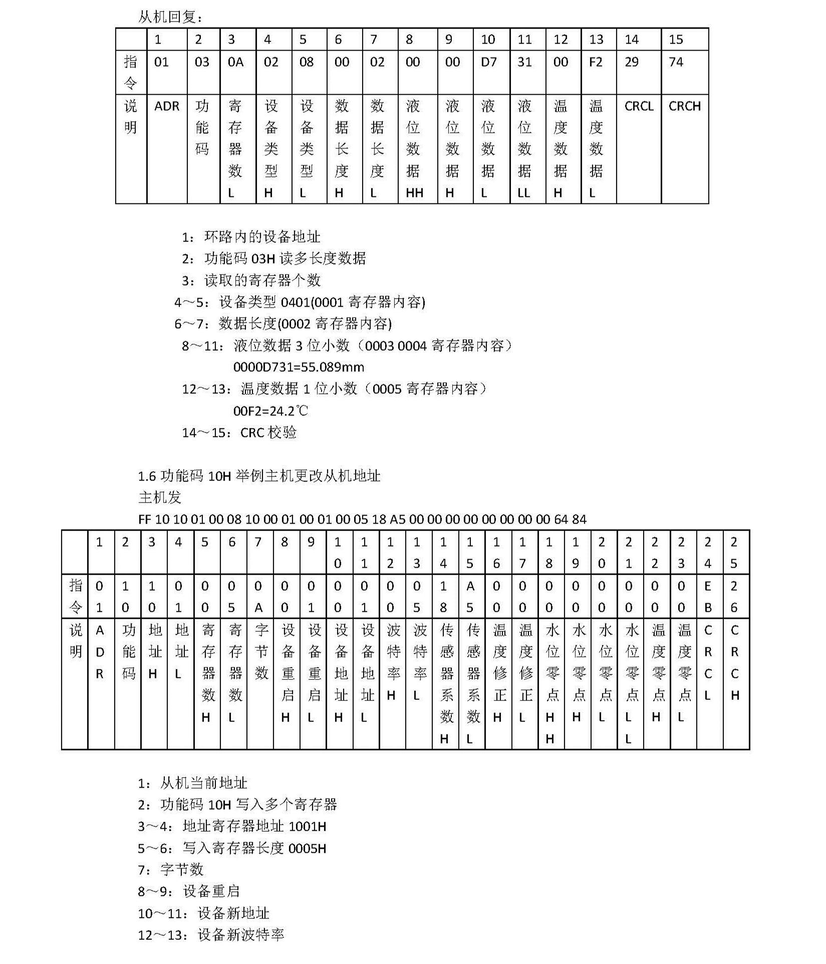 CY-SZ01-400R