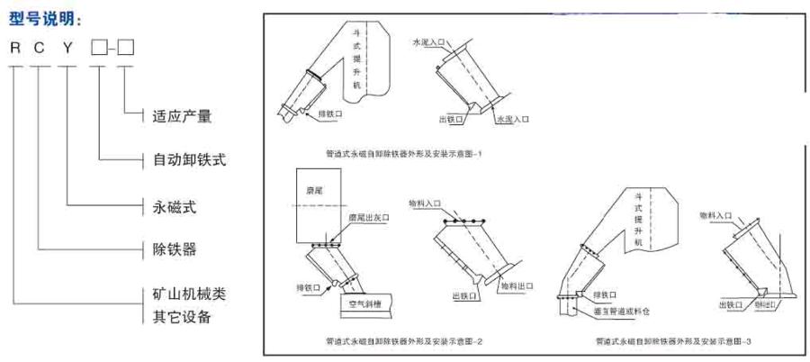 RCYZ系列管道式永磁自卸除铁器