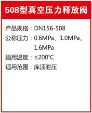 508型真空压力释放阀