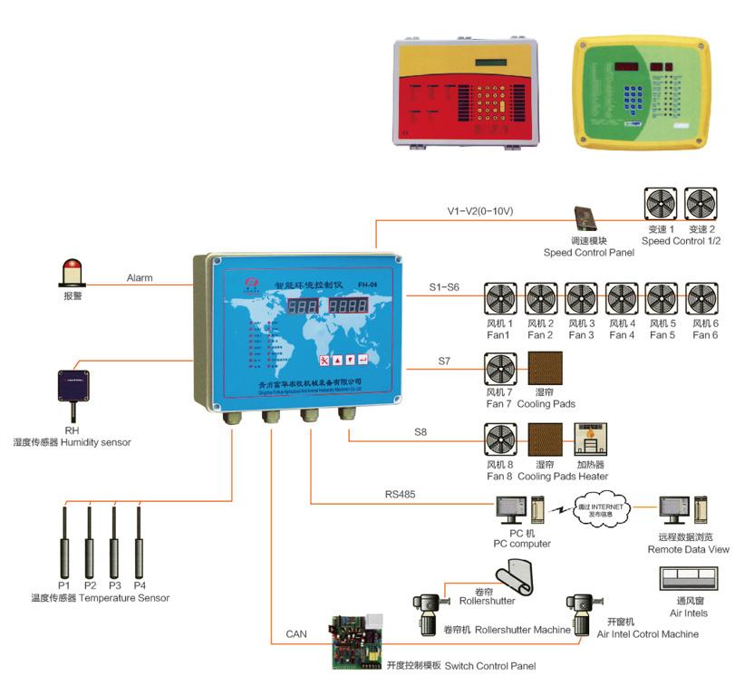 微电脑环境控制仪