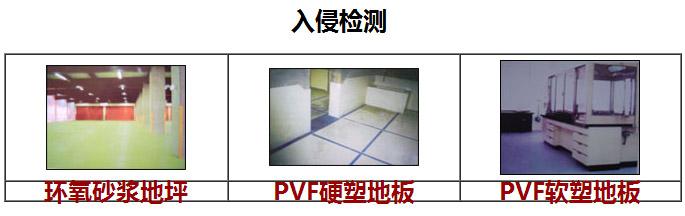 耐腐蚀、耐重压、防静电地板