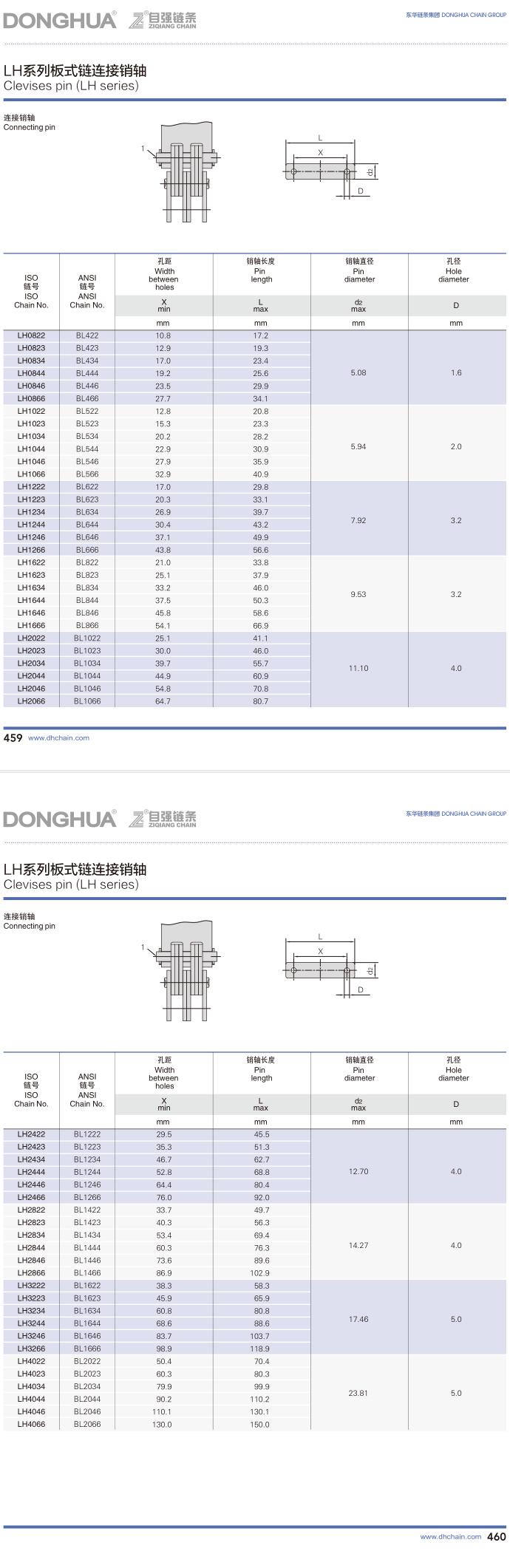 LH系列板式链连接销轴P459-P460