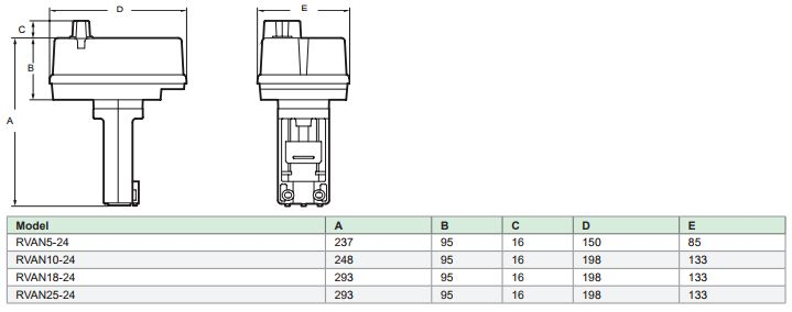 RVAN18-24快速阀门执行器