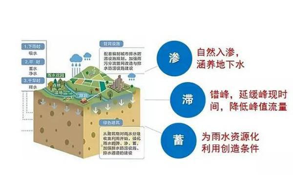 广西海绵砖厂家批发