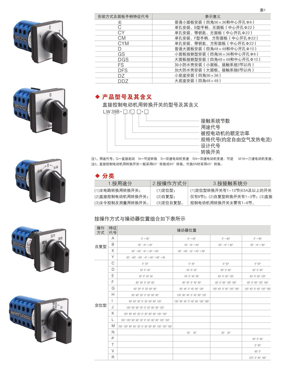 定位型自动停手动LW39B-16D0723.3