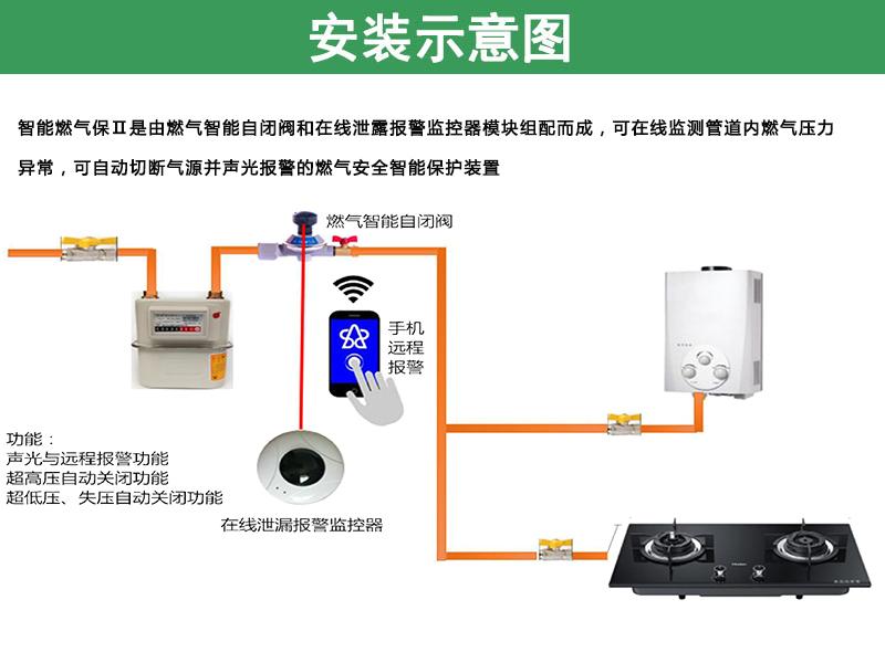 智能燃气保装置