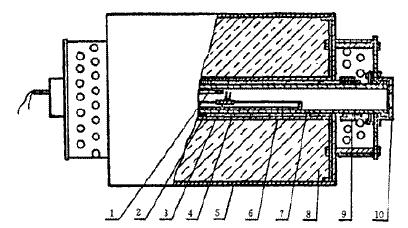 煤灰熔融性测定方法