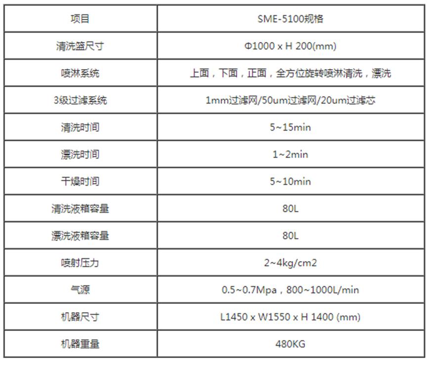 冷凝器清洗机SME-5100