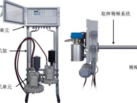 SBF800超级排放烟尘监测仪