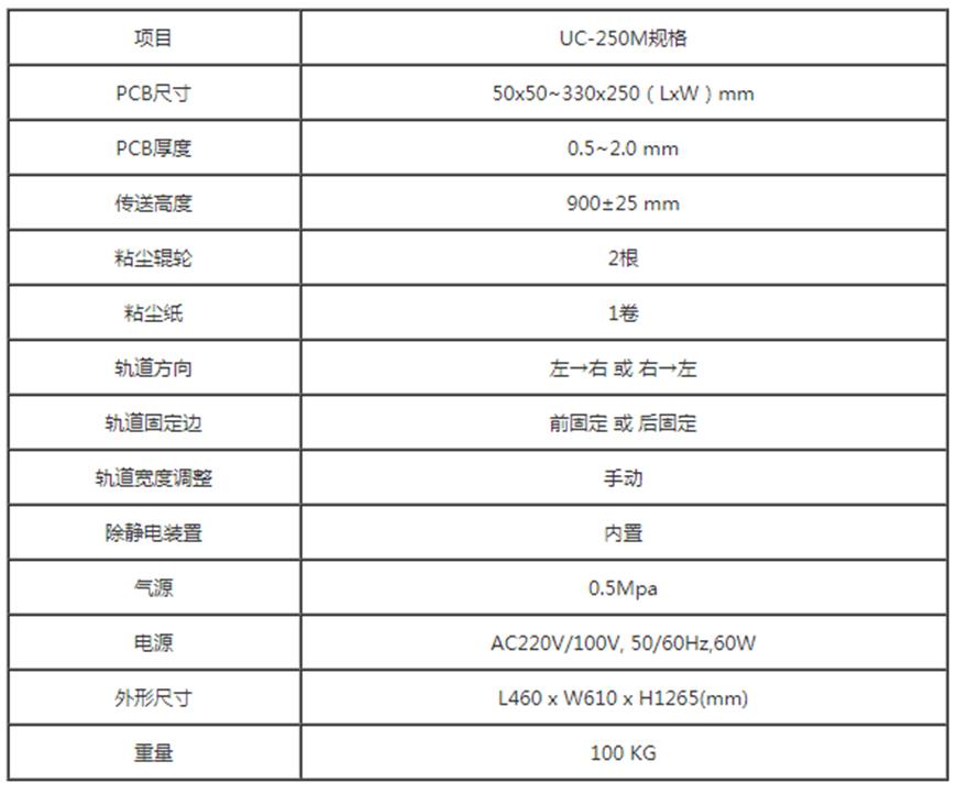 基板清洗机UC-250M